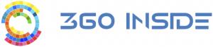 360-inside – Google Street View i Östersund och Jämtland